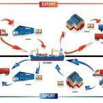 Dịch vụ vận chuyển hàng hóa đa phương thức